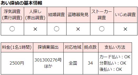 不倫調査 札幌